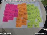 21 DTES Literacy Roundtable Community Workshop Mar 252015