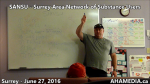 SANSU - Surrey Area Network of Substance Users meeting on June 27 2016 (9)