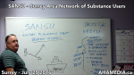 SANSU - Surrey Area Network Substance Users Meeting on Jul 25 2016 (36)
