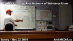 sansu-surrey-area-network-of-substance-users-meeting-on-nov-22-2016-11