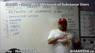sansu-surrey-area-network-of-substance-users-meeting-on-nov-22-2016-6