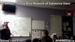 sansu-surrey-area-network-of-substance-users-meeting-on-jan-9-2017-11