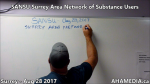 SANSU Surrey Area Network of Substance Users meeting on Aug 28 2017(2)