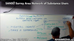 SANSU Surrey Area Network of Substance Users meeting on Aug 28 2017(28)