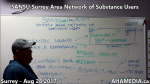 SANSU Surrey Area Network of Substance Users meeting on Aug 28 2017(29)