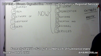 DOPERS formerly SANSU Surrey Area Network of Substance Users meeting on Oct 16 2017 (3)